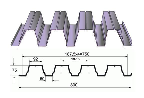 Профнастил Н75-750